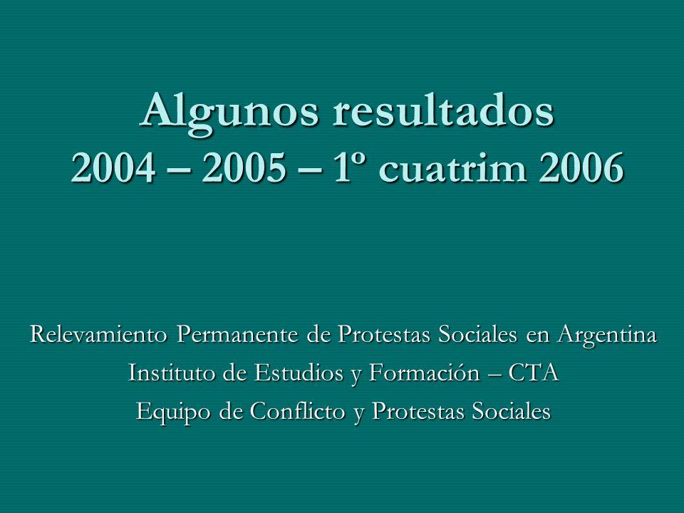 Algunos resultados 2004 – 2005 – 1º cuatrim 2006 Relevamiento Permanente de Protestas Sociales en Argentina Instituto de Estudios y Formación – CTA Equipo de Conflicto y Protestas Sociales