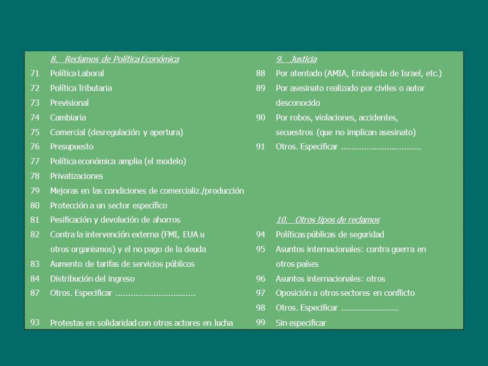 8. Reclamos de Política Económica9.