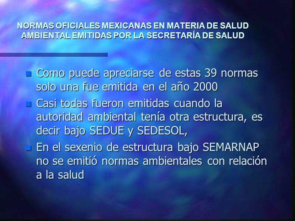 NORMAS OFICIALES MEXICANAS EN MATERIA DE SALUD AMBIENTAL EMITIDAS POR LA SECRETARÍA DE SALUD n Como puede apreciarse de estas 39 normas solo una fue e