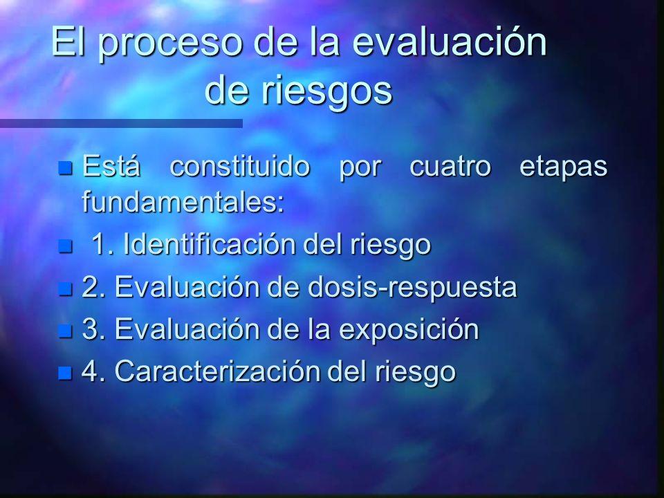 El proceso de la evaluación de riesgos n Está constituido por cuatro etapas fundamentales: n 1. Identificación del riesgo n 2. Evaluación de dosis-res