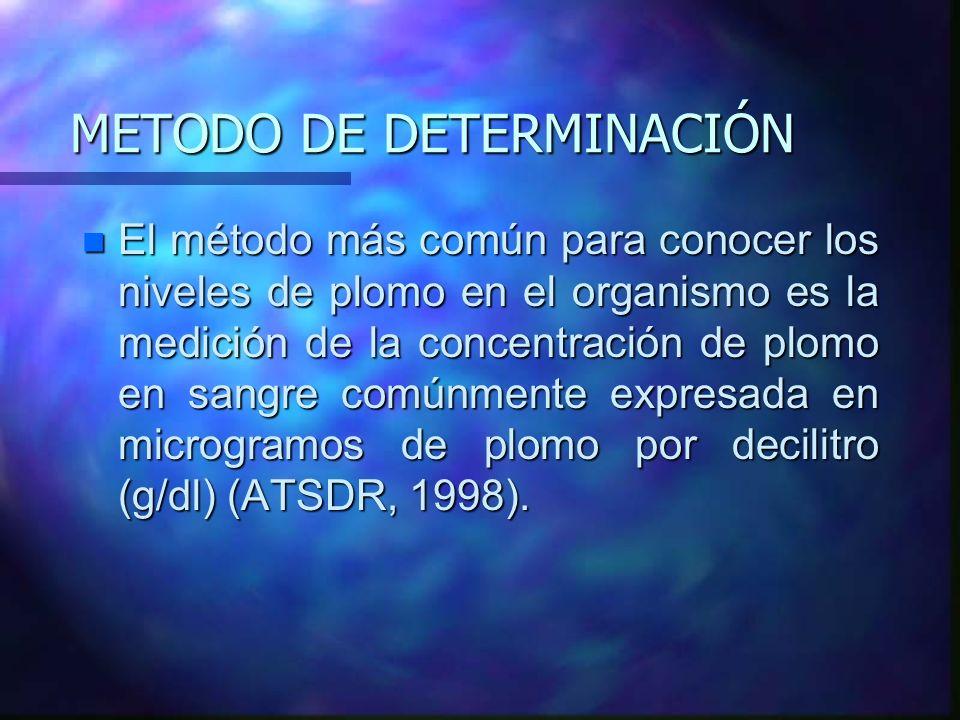 METODO DE DETERMINACIÓN n El método más común para conocer los niveles de plomo en el organismo es la medición de la concentración de plomo en sangre