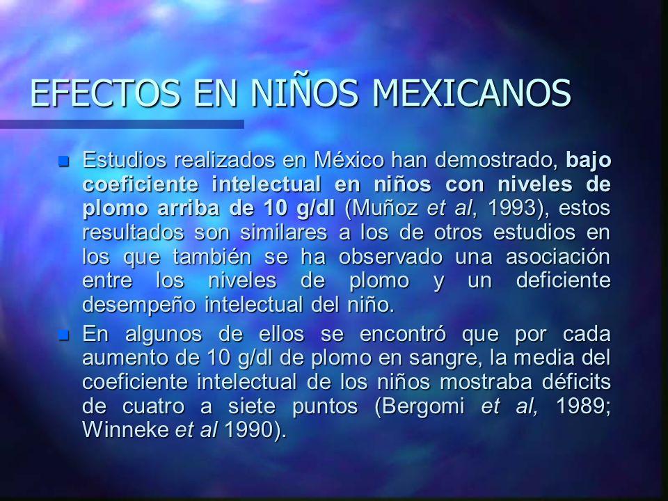 EFECTOS EN NIÑOS MEXICANOS n Estudios realizados en México han demostrado, bajo coeficiente intelectual en niños con niveles de plomo arriba de 10 g/d
