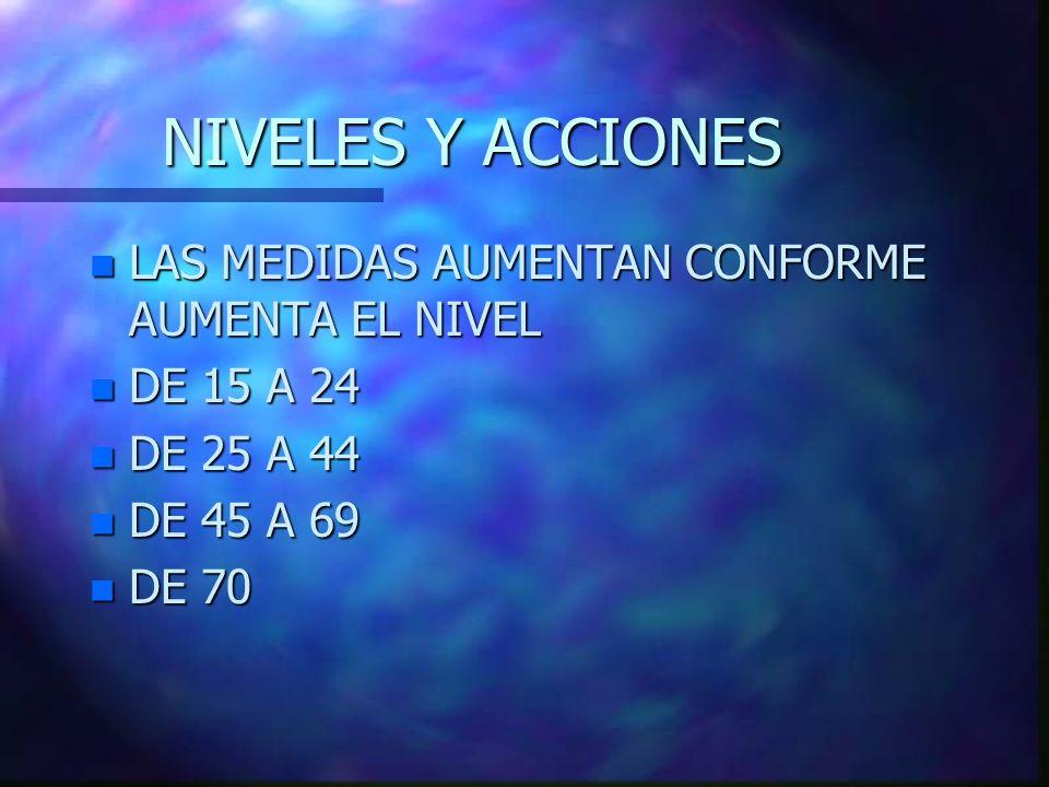 NIVELES Y ACCIONES n LAS MEDIDAS AUMENTAN CONFORME AUMENTA EL NIVEL n DE 15 A 24 n DE 25 A 44 n DE 45 A 69 n DE 70