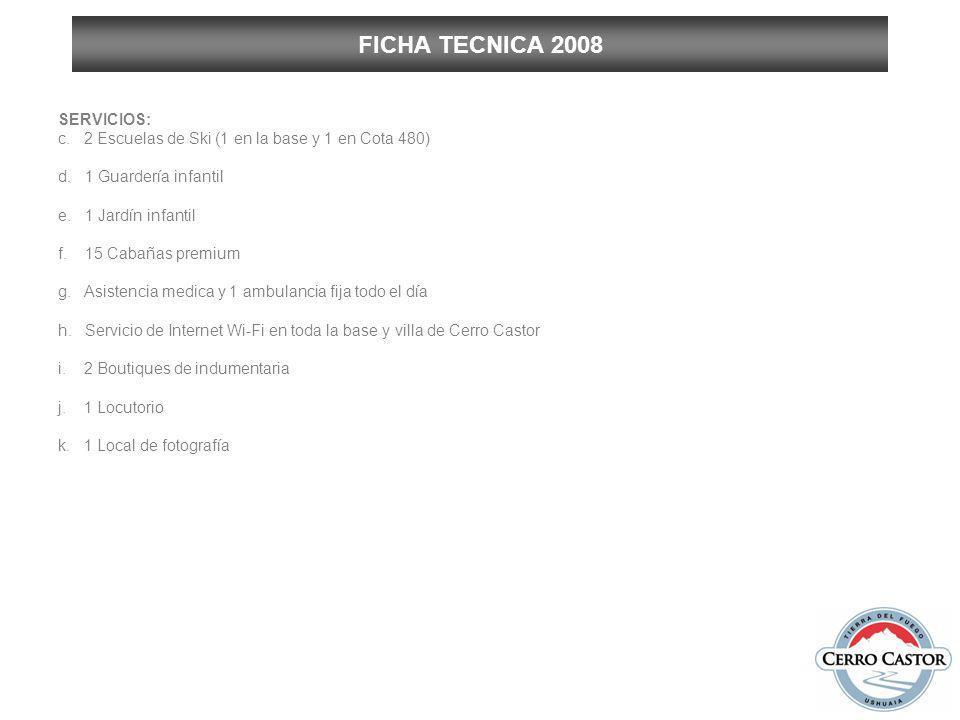 FICHA TECNICA 2008 CARACTERISTICAS EXCLUSIVAS: Concentra la mejor calidad de nieve por su posición geográfica.