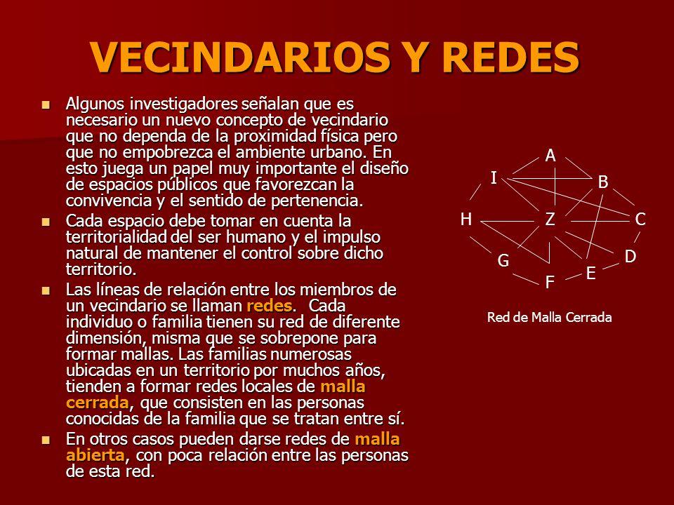 VECINDARIOS Y REDES Las implicaciones de control de la red de malla cerrada son claras, y se encuentran generalmente en vecindarios de participación primaria.