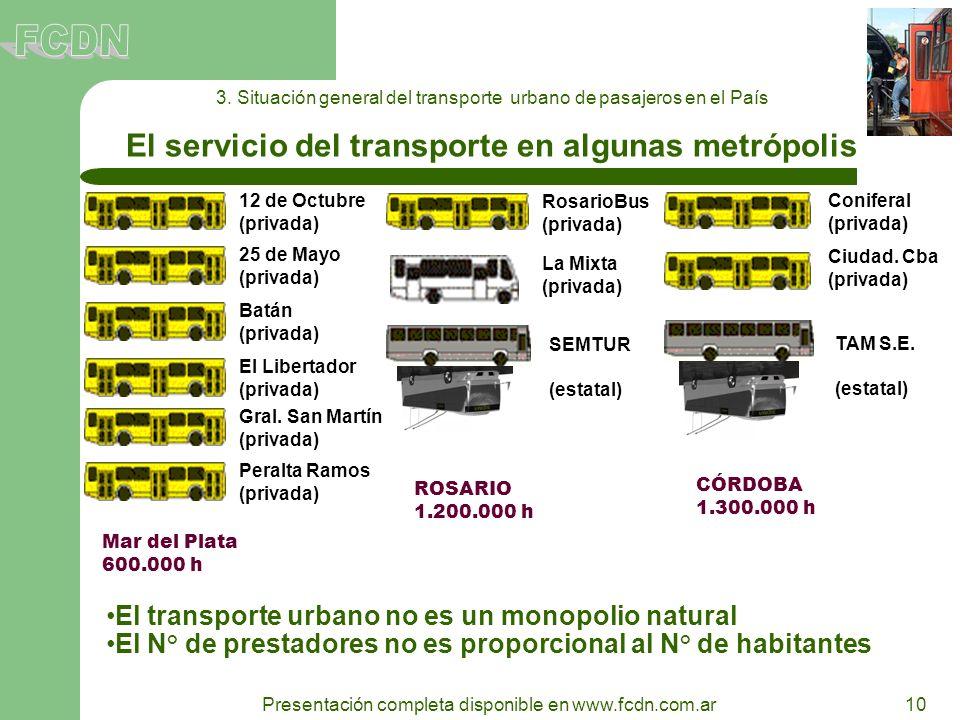 10 Presentación completa disponible en www.fcdn.com.ar 3. Situación general del transporte urbano de pasajeros en el País El servicio del transporte e