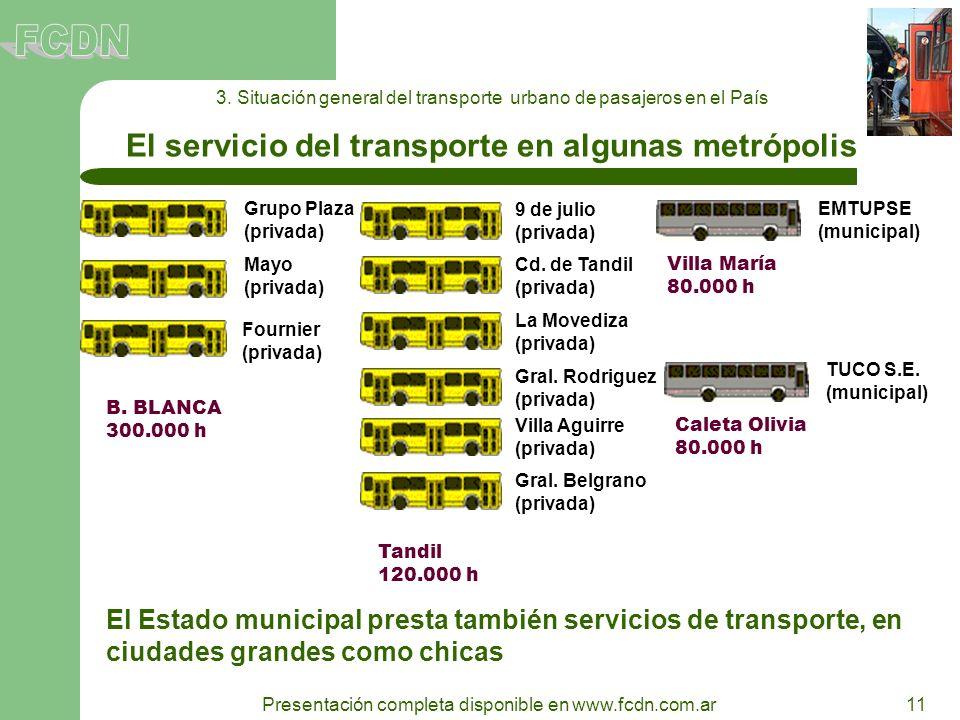 11 Presentación completa disponible en www.fcdn.com.ar 3. Situación general del transporte urbano de pasajeros en el País El servicio del transporte e