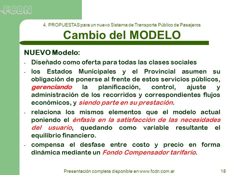 18 Presentación completa disponible en www.fcdn.com.ar NUEVO Modelo: - Diseñado como oferta para todas las clases sociales - los Estados Municipales y