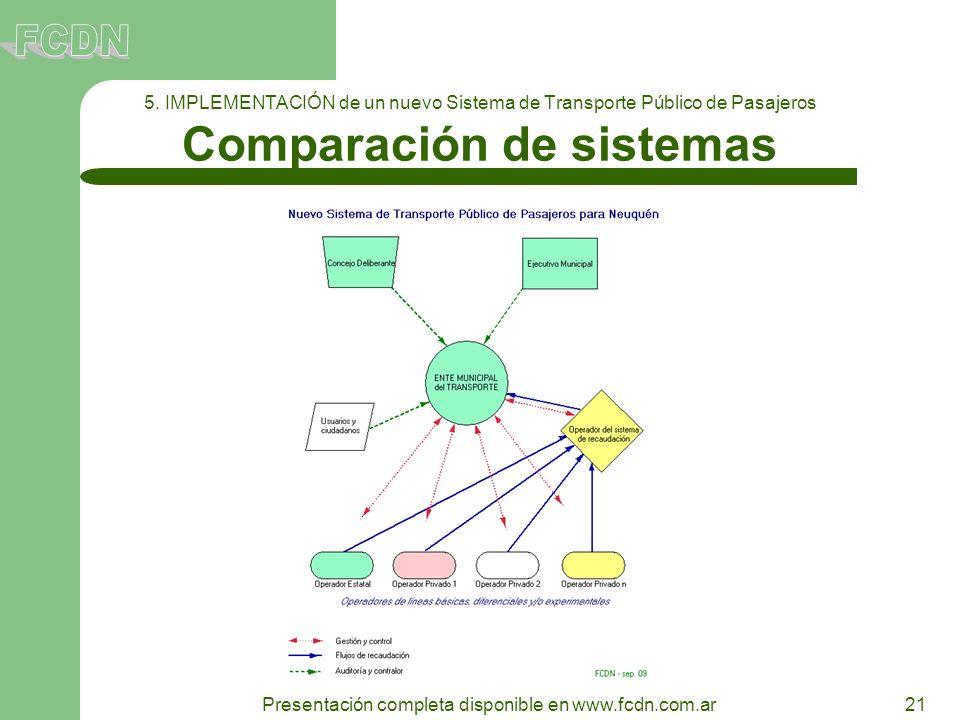 21 Presentación completa disponible en www.fcdn.com.ar 5. IMPLEMENTACIÓN de un nuevo Sistema de Transporte Público de Pasajeros Comparación de sistema