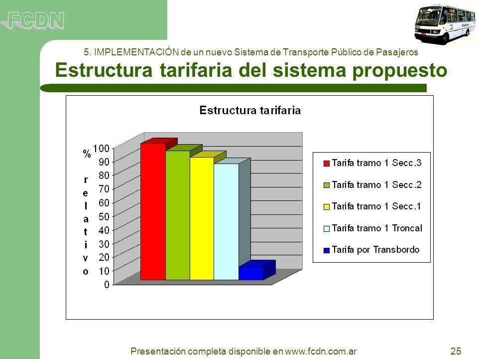 25 Presentación completa disponible en www.fcdn.com.ar 5. IMPLEMENTACIÓN de un nuevo Sistema de Transporte Público de Pasajeros Estructura tarifaria d