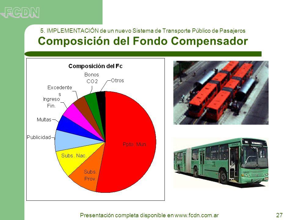 27 Presentación completa disponible en www.fcdn.com.ar 5. IMPLEMENTACIÓN de un nuevo Sistema de Transporte Público de Pasajeros Composición del Fondo