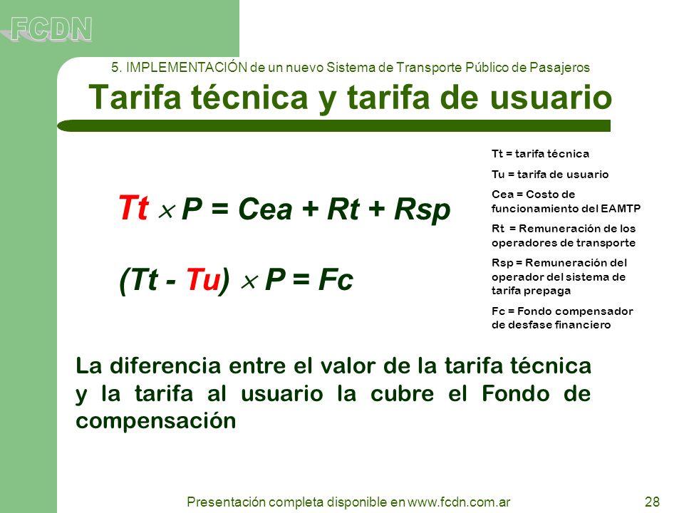 28 Presentación completa disponible en www.fcdn.com.ar 5. IMPLEMENTACIÓN de un nuevo Sistema de Transporte Público de Pasajeros Tarifa técnica y tarif