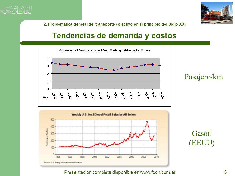 5 Presentación completa disponible en www.fcdn.com.ar Pasajero/km Gasoil (EEUU) 2. Problemática general del transporte colectivo en el principio del S