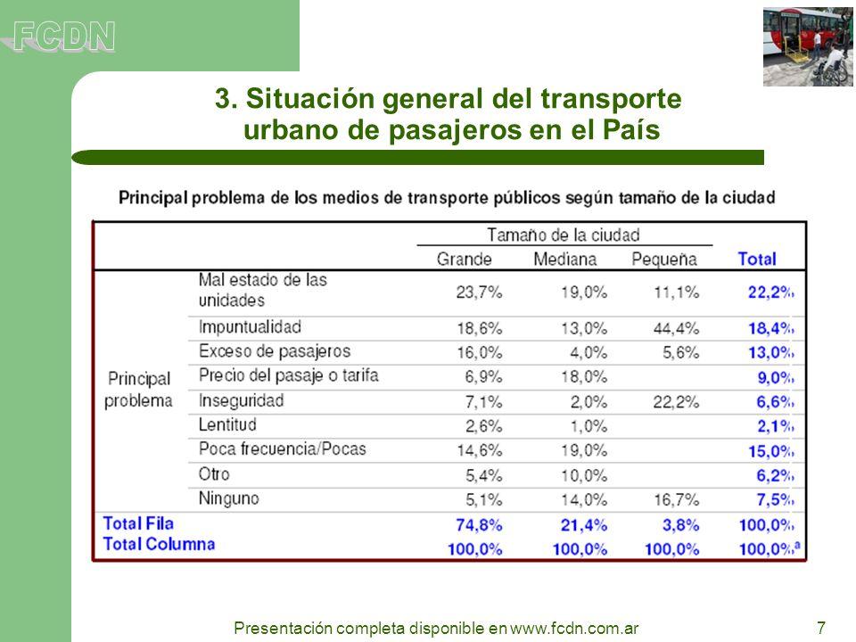 7 Presentación completa disponible en www.fcdn.com.ar 3. Situación general del transporte urbano de pasajeros en el País