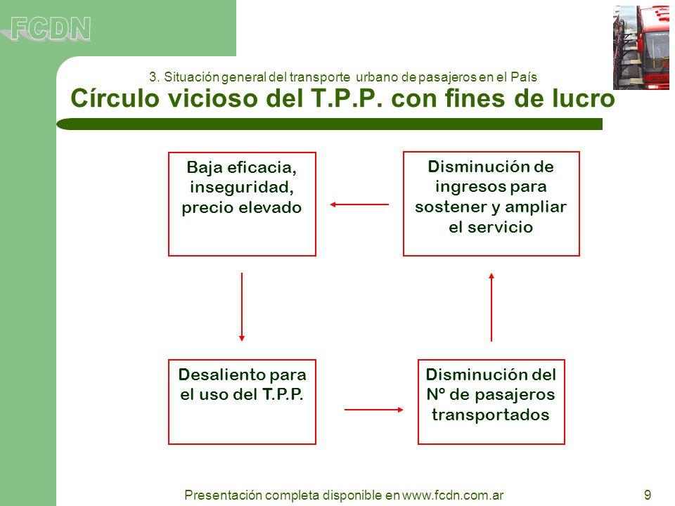 9 Presentación completa disponible en www.fcdn.com.ar 3. Situación general del transporte urbano de pasajeros en el País Círculo vicioso del T.P.P. co