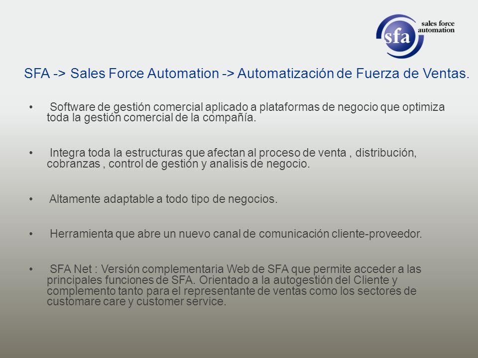 Software de gestión comercial aplicado a plataformas de negocio que optimiza toda la gestión comercial de la compañía. Integra toda la estructuras que