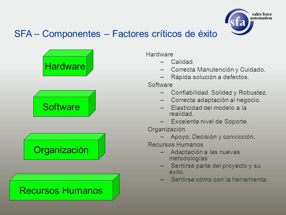 Hardware – Calidad. – Correcta Manutención y Cuidado. – Rápida solución a defectos. Software – Confiabilidad. Solidez y Robustez. – Correcta adaptació