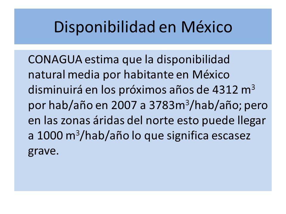 Disponibilidad en México CONAGUA estima que la disponibilidad natural media por habitante en México disminuirá en los próximos años de 4312 m 3 por hab/año en 2007 a 3783m 3 /hab/año; pero en las zonas áridas del norte esto puede llegar a 1000 m 3 /hab/año lo que significa escasez grave.