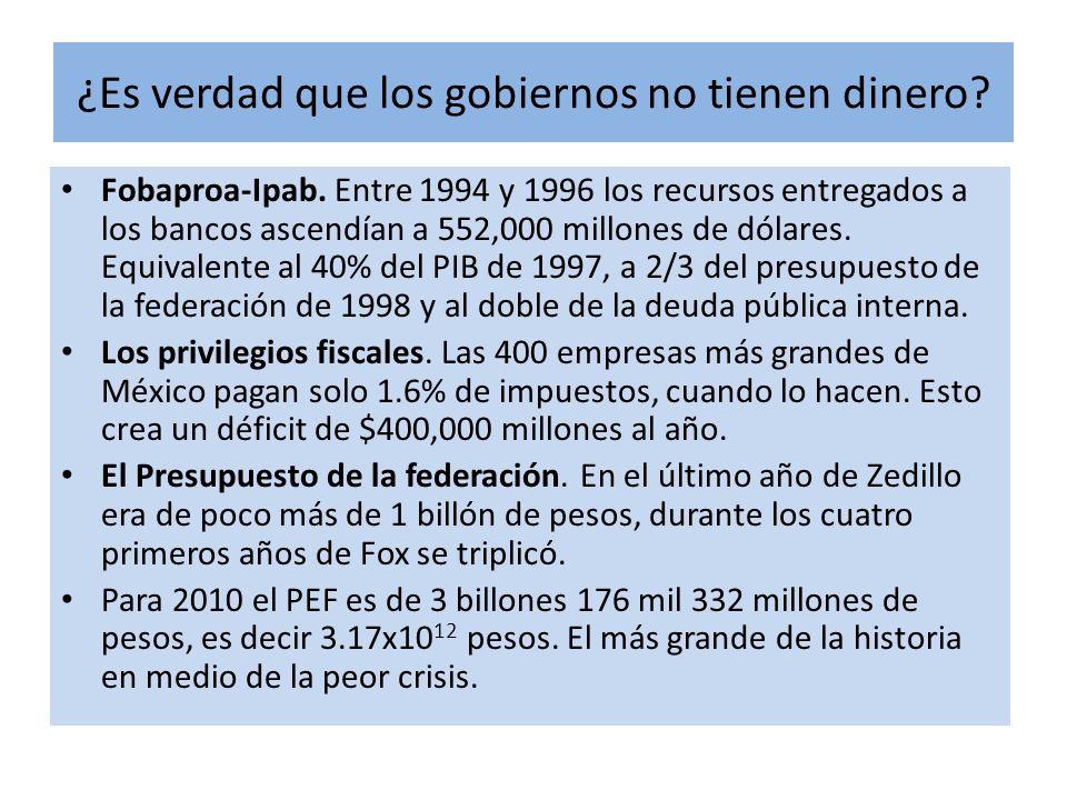 ¿Es verdad que los gobiernos no tienen dinero.Fobaproa-Ipab.