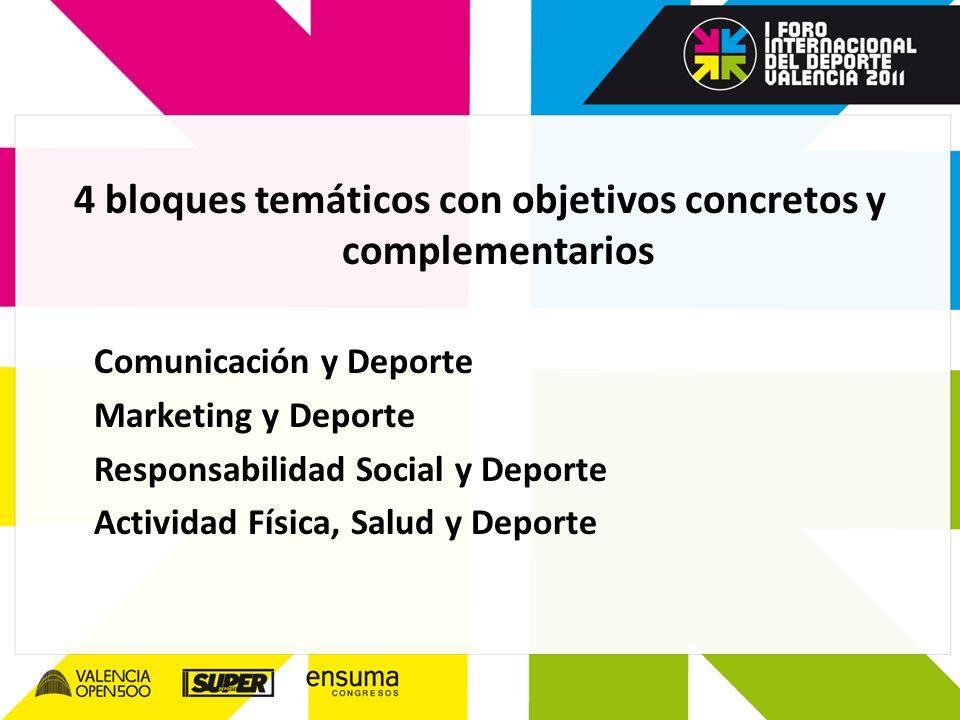 4 bloques temáticos con objetivos concretos y complementarios Comunicación y Deporte Marketing y Deporte Responsabilidad Social y Deporte Actividad Física, Salud y Deporte