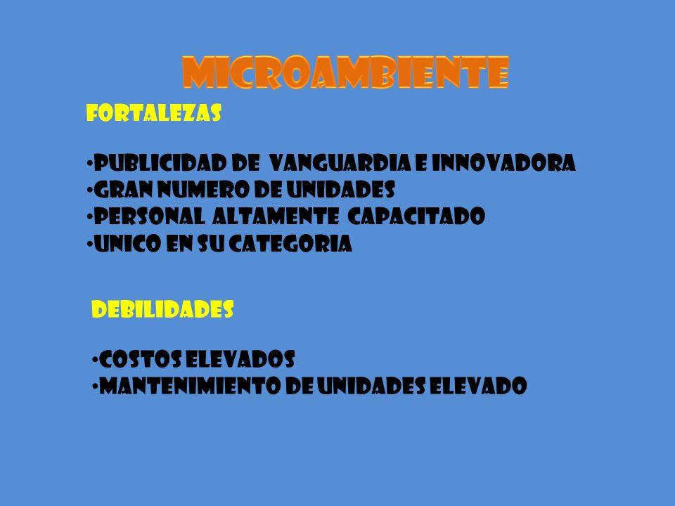 FORTALEZAS PUBLICIDAD DE VANGUARDIA E INNOVADORA GRAN NUMERO DE UNIDADES PERSONAL ALTAMENTE CAPACITADO UNICO EN SU CATEGORIA DEBILIDADES COSTOS ELEVAD