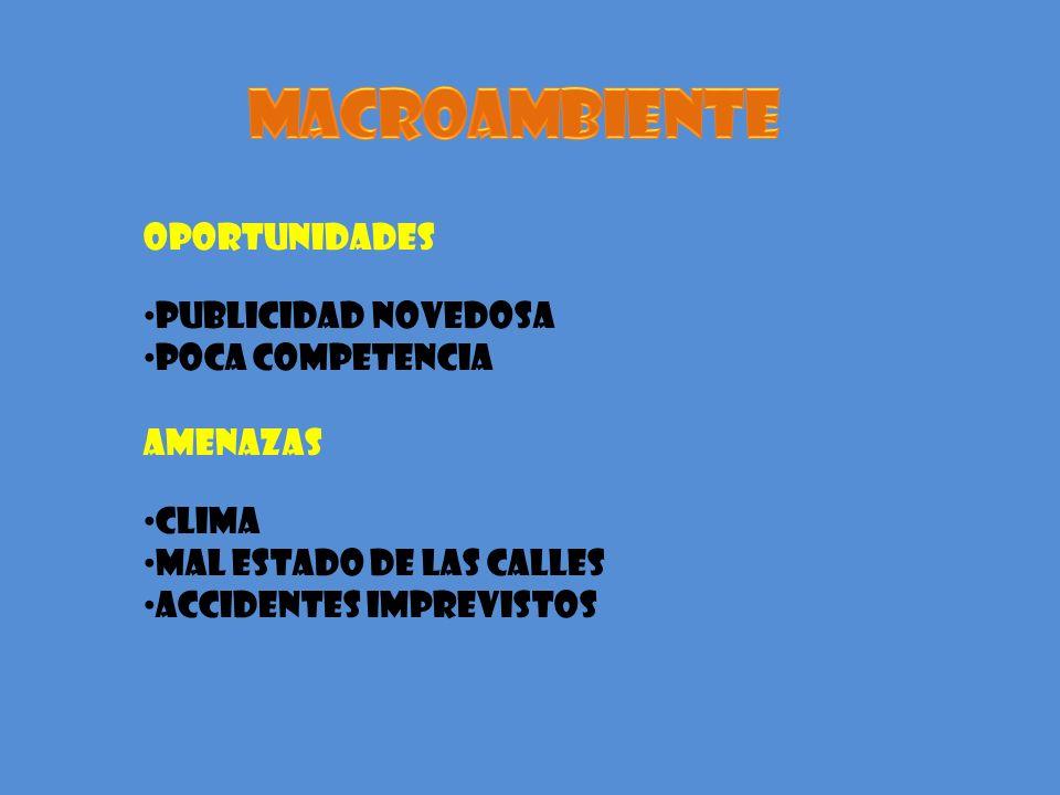OPORTUNIDADES PUBLICIDAD NOVEDOSA POCA COMPETENCIA AMENAZAS CLIMA MAL ESTADO DE LAS CALLES ACCIDENTES IMPREVISTOS