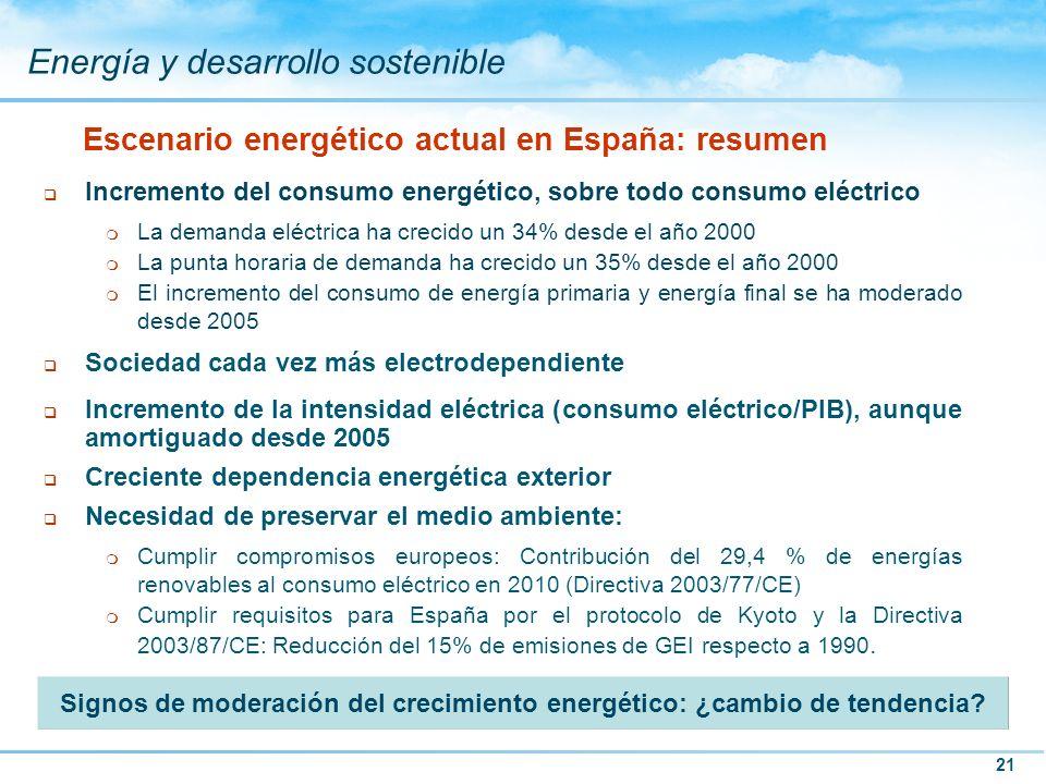 21 Energía y desarrollo sostenible q Incremento del consumo energético, sobre todo consumo eléctrico m La demanda eléctrica ha crecido un 34% desde el