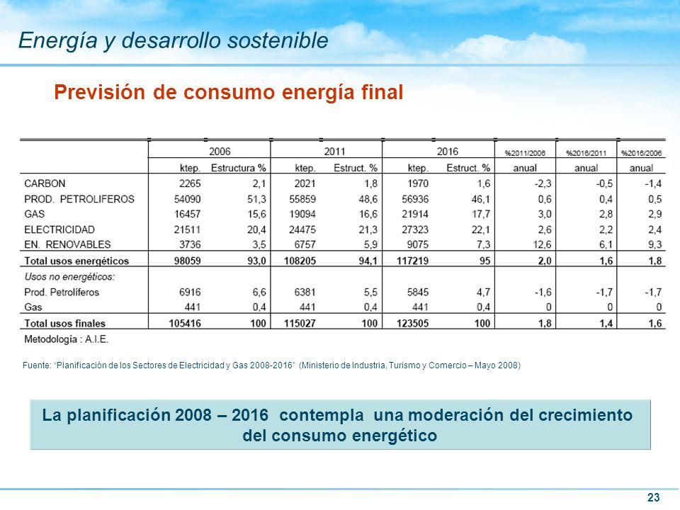 23 Energía y desarrollo sostenible Previsión de consumo energía final La planificación 2008 – 2016 contempla una moderación del crecimiento del consum