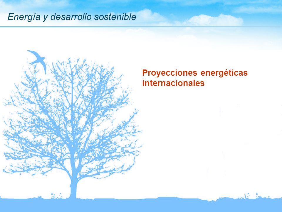 Energía y desarrollo sostenible Proyecciones energéticas internacionales