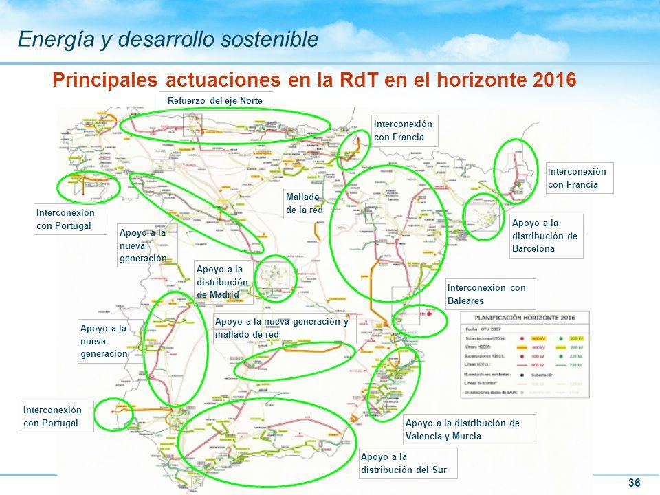 36 Energía y desarrollo sostenible Interconexión con Francia Interconexión con Baleares Apoyo a la distribución de Madrid Apoyo a la distribución de V
