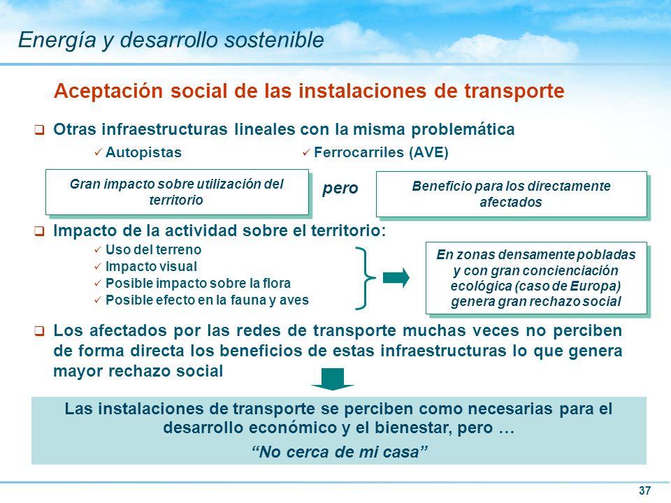 37 Energía y desarrollo sostenible q Otras infraestructuras lineales con la misma problemática Autopistas Ferrocarriles (AVE) q Impacto de la activida