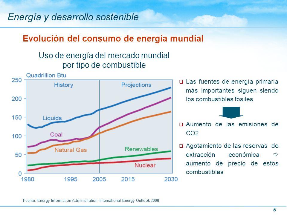 5 Energía y desarrollo sostenible Evolución del consumo de energía mundial Uso de energía del mercado mundial por tipo de combustible Fuente: Energy I