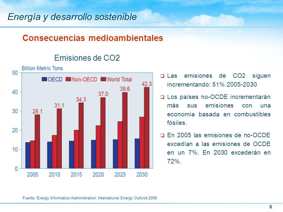 6 Energía y desarrollo sostenible Consecuencias medioambientales Emisiones de CO2 q Las emisiones de CO2 siguen incrementando: 51% 2005-2030 q Los paí