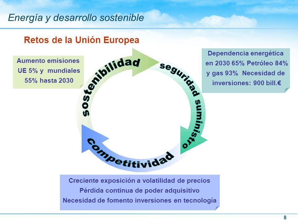 8 Energía y desarrollo sostenible Retos de la Unión Europea Aumento emisiones UE 5% y mundiales 55% hasta 2030 Creciente exposición a volatilidad de p