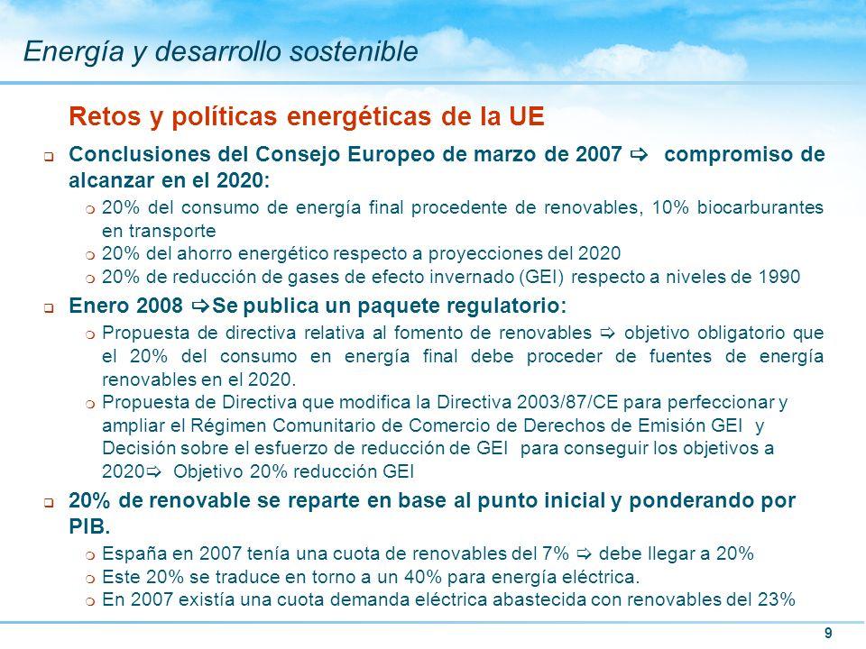 9 Energía y desarrollo sostenible q Conclusiones del Consejo Europeo de marzo de 2007 compromiso de alcanzar en el 2020: m 20% del consumo de energía