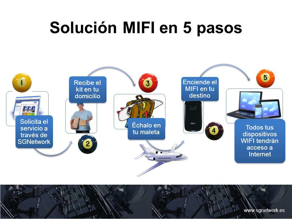 Solución MIFI en 5 pasos www.sgnetwork.es Solicita el servicio a través de SGNetwork Recibe el kit en tu domicilio Échalo en tu maleta Enciende el MIF