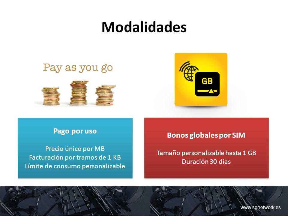 Modalidades Pago por uso Precio único por MB Facturación por tramos de 1 KB Límite de consumo personalizable Pago por uso Precio único por MB Facturac