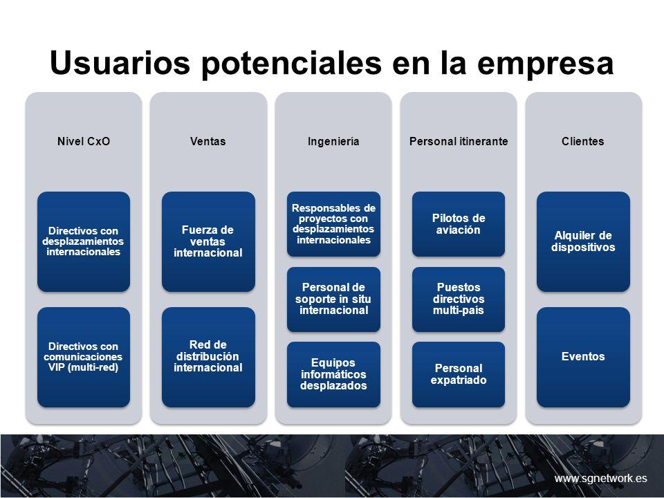 Usuarios potenciales en la empresa www.sgnetwork.es Nivel CxO Directivos con desplazamientos internacionales Directivos con comunicaciones VIP (multi-
