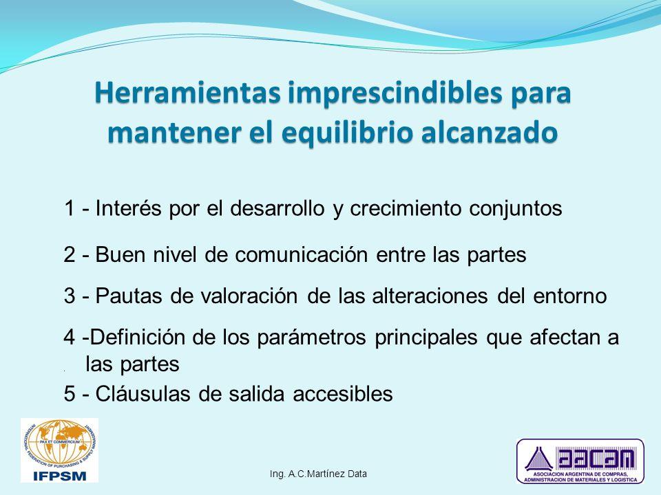3 - Pautas de valoración de las alteraciones del entorno 5 - Cláusulas de salida accesibles 2 - Buen nivel de comunicación entre las partes 1 - Interé