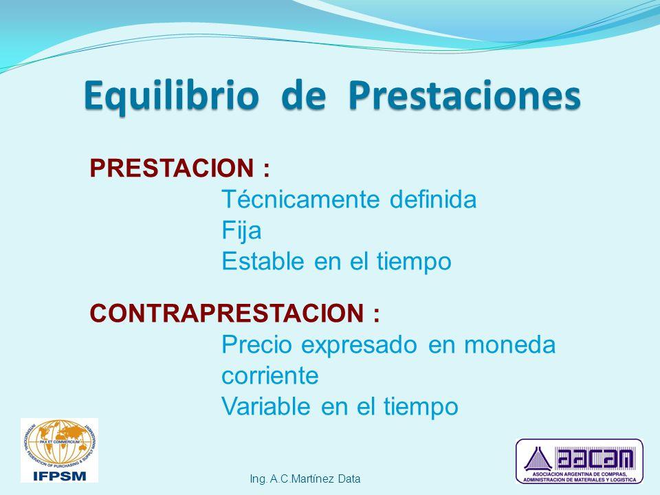 Equilibrio de Prestaciones Ing. A.C.Martínez Data PRESTACION : Técnicamente definida Fija Estable en el tiempo CONTRAPRESTACION : Precio expresado en