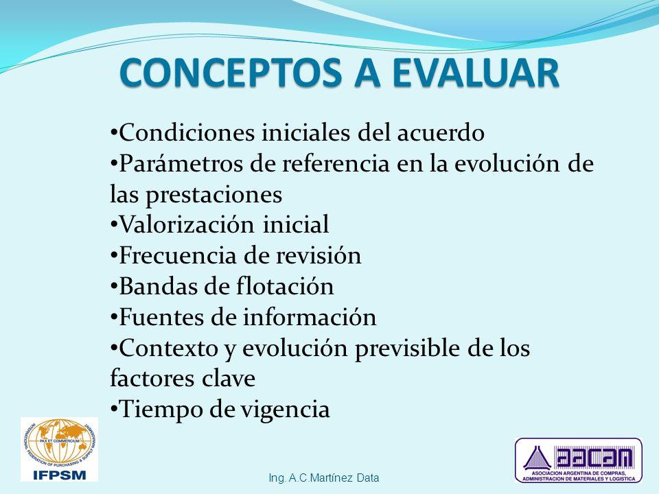 Ing. A.C.Martínez Data CONCEPTOS A EVALUAR Condiciones iniciales del acuerdo Parámetros de referencia en la evolución de las prestaciones Valorización