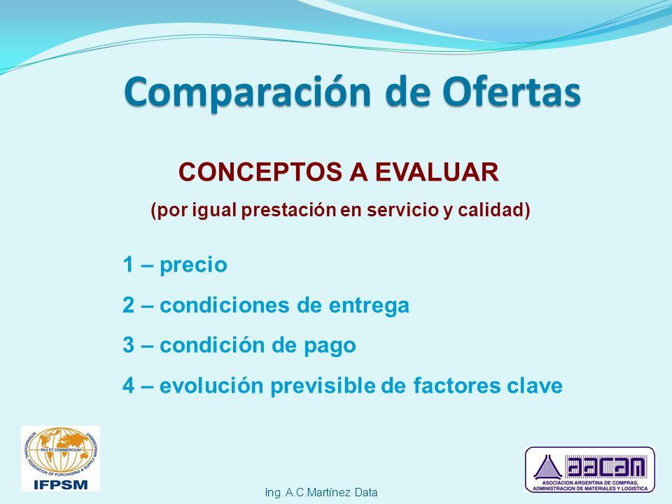 Comparación de Ofertas Ing. A.C.Martínez Data CONCEPTOS A EVALUAR (por igual prestación en servicio y calidad) 1 – precio 2 – condiciones de entrega 3