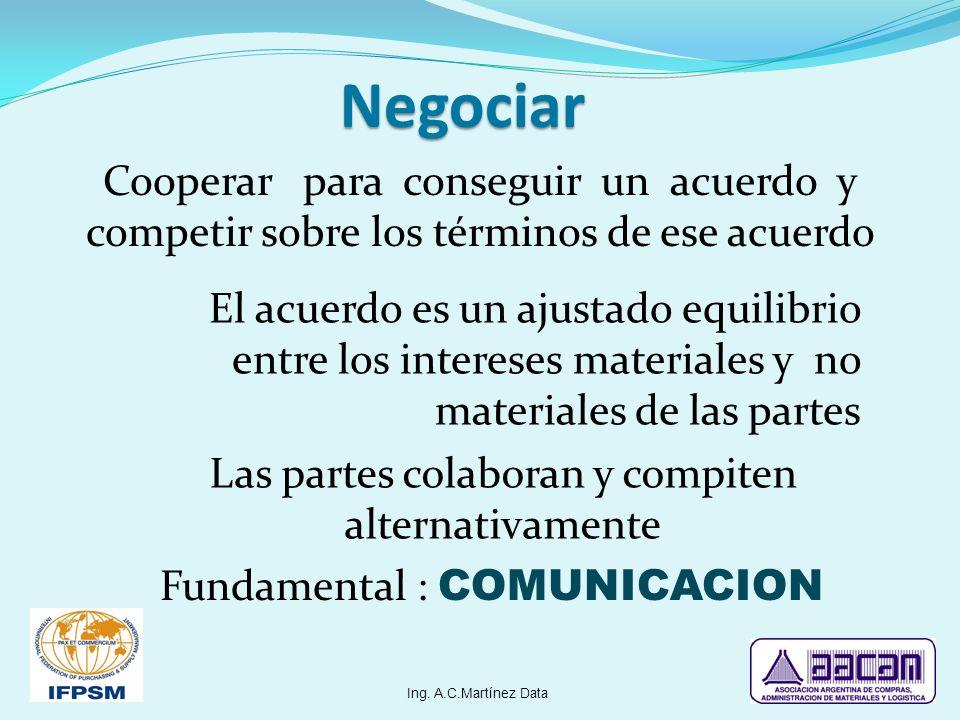 Negociar Cooperar para conseguir un acuerdo y competir sobre los términos de ese acuerdo El acuerdo es un ajustado equilibrio entre los intereses mate