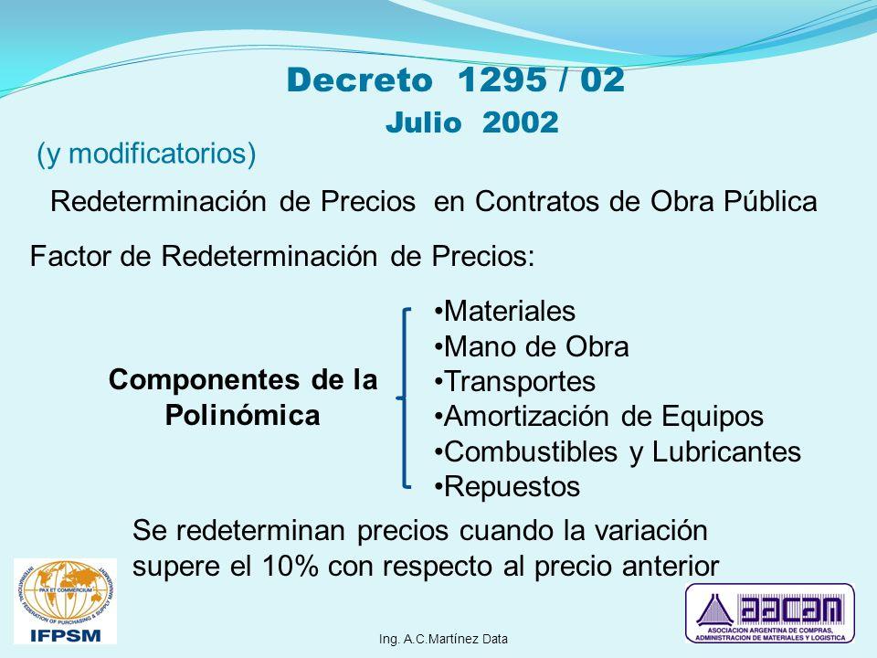 Redeterminación de Precios en Contratos de Obra Pública Decreto 1295 / 02 Julio 2002 (y modificatorios) Factor de Redeterminación de Precios: Componen