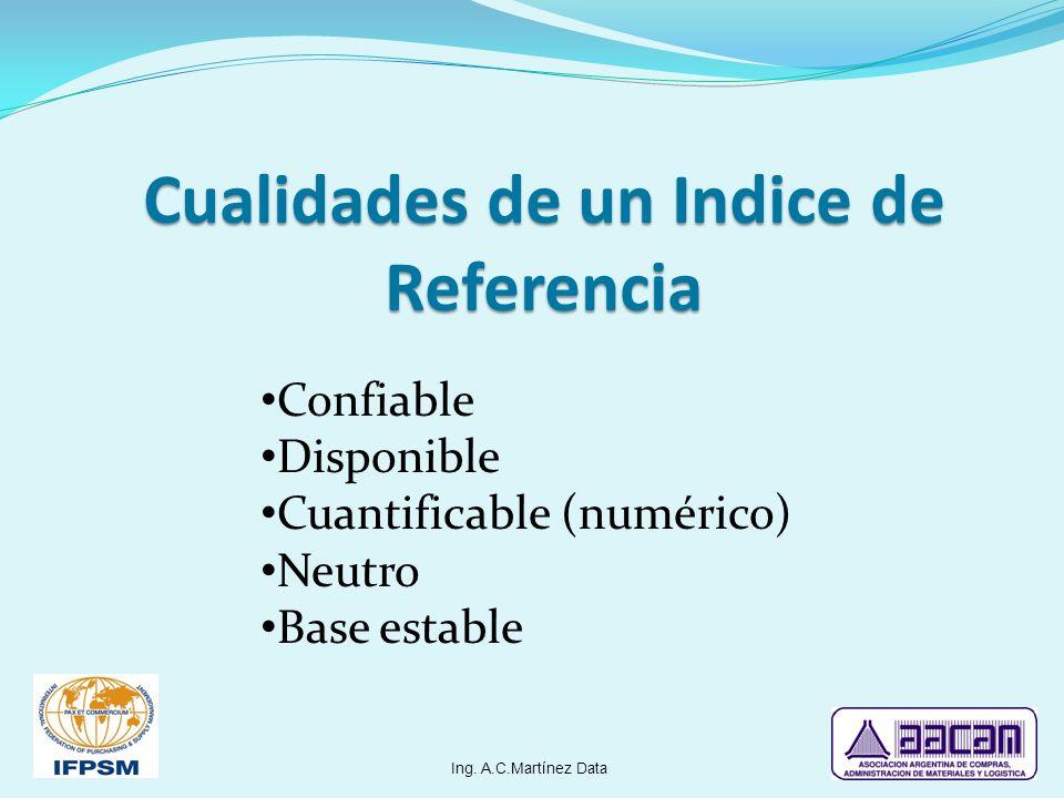 Cualidades de un Indice de Referencia Confiable Disponible Cuantificable (numérico) Neutro Base estable Ing. A.C.Martínez Data