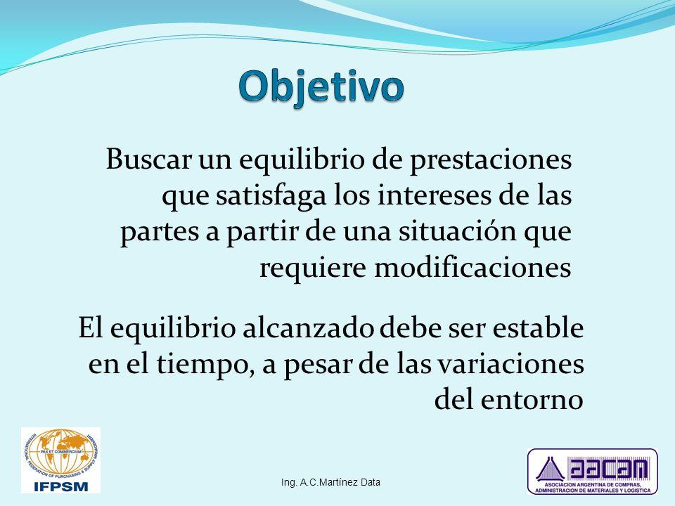 Equilibrio de Prestaciones Ing.