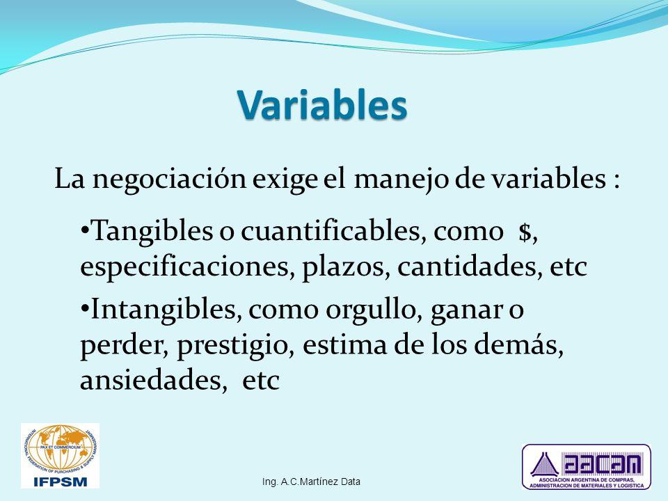 La negociación exige el manejo de variables : Tangibles o cuantificables, como $, especificaciones, plazos, cantidades, etc Intangibles, como orgullo,