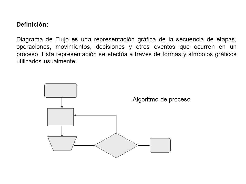 Definición: Diagrama de Flujo es una representación gráfica de la secuencia de etapas, operaciones, movimientos, decisiones y otros eventos que ocurre
