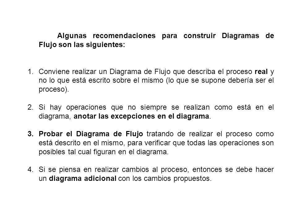 Algunas recomendaciones para construir Diagramas de Flujo son las siguientes: 1.Conviene realizar un Diagrama de Flujo que describa el proceso real y