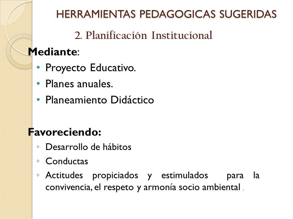 2. Planificación Institucional Mediante: Proyecto Educativo. Planes anuales. Planeamiento Didáctico Favoreciendo: Desarrollo de hábitos Conductas Acti